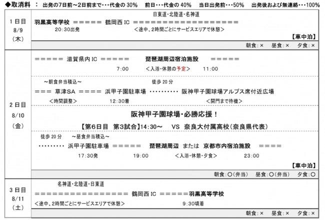 羽黒高校 甲子園応援日程