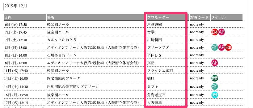日本ボクシングコミッション_JBC_